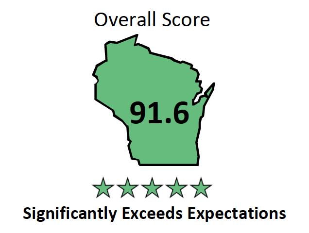 Swanson Elementary Overall Score graphic