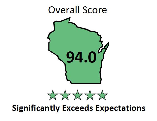 Tonawanda Elementary Overall Score graphic